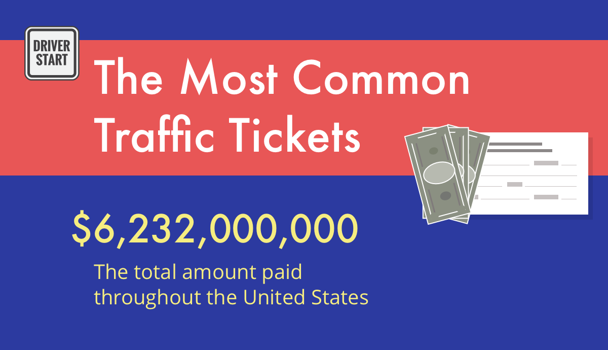 The Most Common Traffic Tickets You Should Think of While Practicing Your Learner's Permit Test Online - driver-start.com